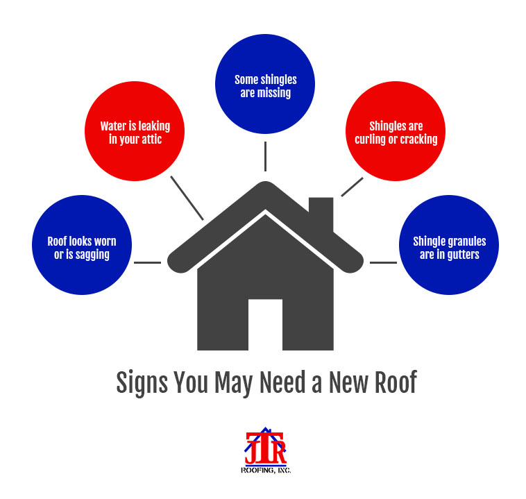signs of new roof Commercial, Residential & Solar Roofing Contractors in Billings, Bozeman, Missoula, Great Falls, Kalispell